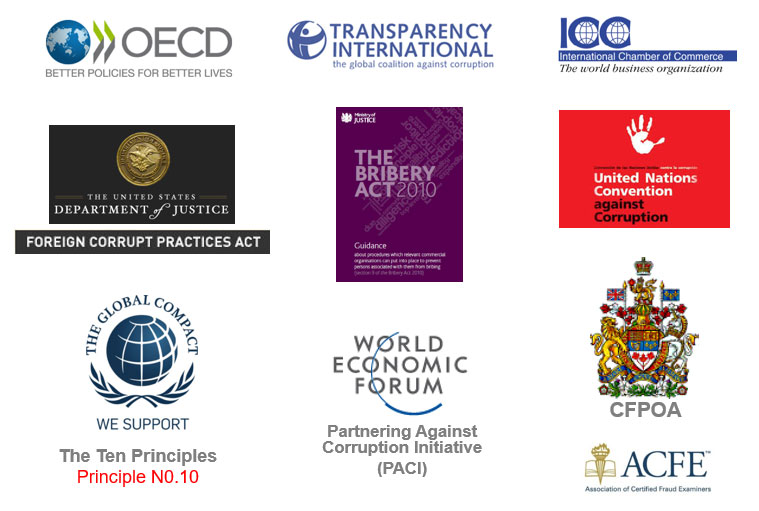 Main Global Organizations that are active towards the prevention of bribery and corruption